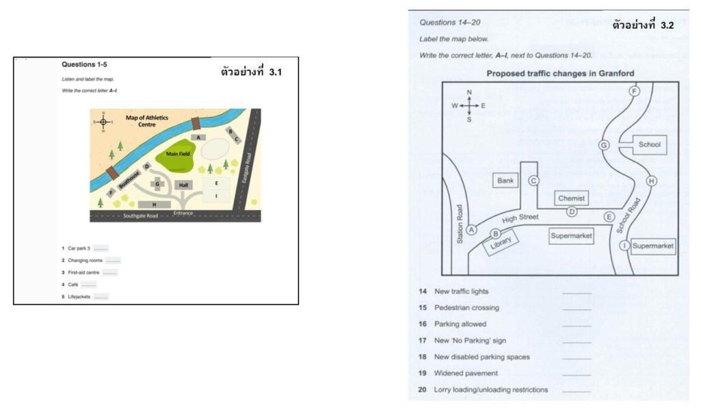 IELTS Listening Plan, map, diagram labelling